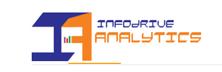 Info drive Analytics