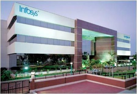 Infosys Inks Their Partnership With GE Appliances